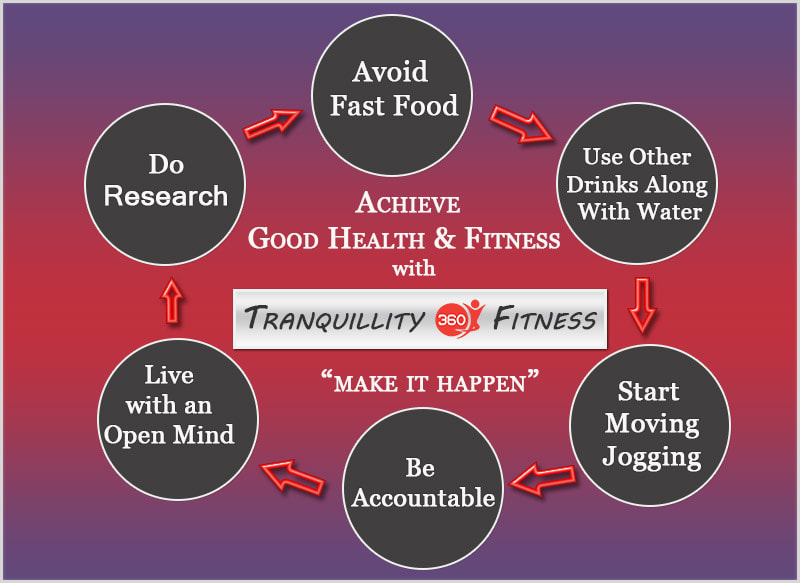 Tranquillity-360-Fitness-What-do-we-believe